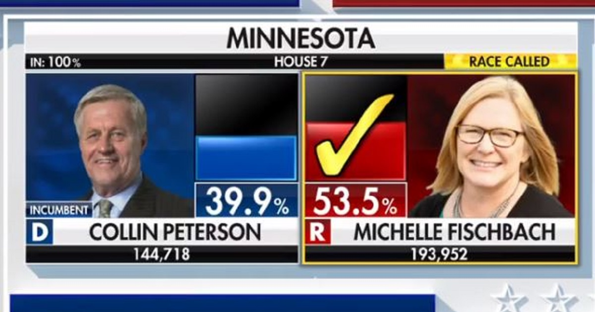 Minnesota House Seat
